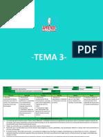 Formacion Civica y Etica TEMA 3