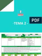 Matemáticas TEMA 2