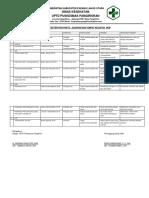 4.2.4.4 SPO Evaluasi,Bukti Dan Hasil Pelaksanaan Evaluasi Ketepatan Waktu,Sasaran,Tempat Pelaksaanaan.ita Ok