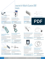 Wallach Electrosurgical Accessories