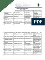 1.1.1.4. IDENTIFIKASI KEBUTUHAN MASYARAKAT (KOTAK SARAN).docx