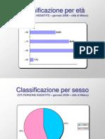 FMG_ADI Consulenza Vulnologia