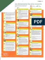14 allergènes INCO.pdf
