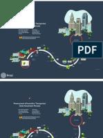 Infrastruktur BM by SDA