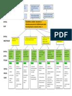 Exemplu arbore de obiective - studiu de caz.docx