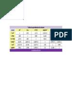 Tabla-de-equivalencias-de-volumen.pdf