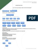 Focus-Concursos-ADMINISTRAÇÃO __ Estruturas Organizacionais; Departamentalização