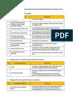 Persyaratan Dokumen Berkas Caleg.pdf