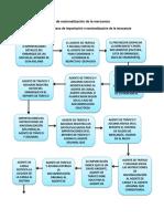 Evd 4 Proceso de Nacionalización