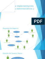 Desarrollo e Implementación de Procesos Administrativos y Financieros