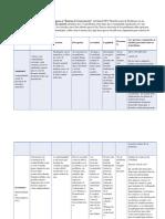 Anexo 1. Información Empresa a Analizar