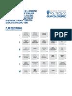 Malla Tecnologo Salud Ocup 6 Semest -Virtual Alianza Sena