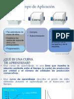 CURVAS DE APRENDIZAJE.pptx