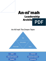 RSA Leadership Architecture