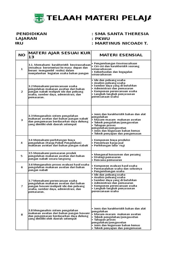 Analisis Materi Esensial Pkwu Kelas X