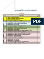 Guide Capa Fr 2015