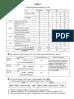 Registro de Dieta y Calculos