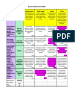 best portfolio self assessment matrix-output