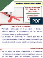 DIRECCIÓN ESTRATÉGICA DE OPERACIONES.pptx