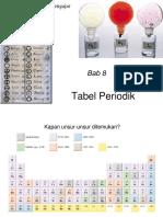 Bab8 Tabel Periodik