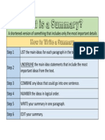 what is a summary chart
