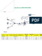 GPON TriplePlay Service Deployment(ONT)-TTVT