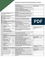 organisation chart ept436
