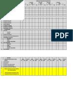 Form Analisis Dan Evaluasi Pelaksanaan Standar Kode Diagnosis