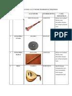 daftar alat musik tradisional indonesia.docx