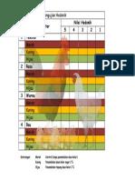 Ayam 1-1.pdf