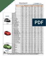 Price List of Aditya Hyundai 01.06.2013
