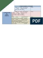 Taxe Cursuri Centrul LINGUA 2017-2018