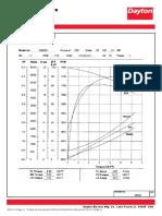 4NXG3 Performance Curve