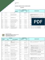 Lista de Juízes do Piauí