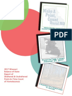 PITC Report 2017