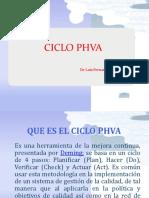 Ciclo PHVA Clase