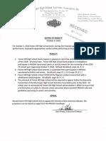 MHSAA Notice of Penalty
