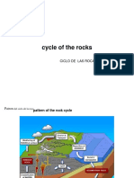 2017 Geohydrology 2 Geology 2 Cycle of Rocks
