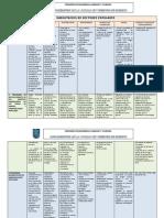 Programas Prioritarios - Los Desafios de La Ciudad CDUV - CIV