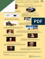 Antecedentes de la Psicología infografia 100.pdf