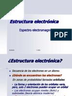 Configuración electrónica de los elementos