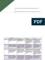 ANALYTIC RUBRIC_ Andrea Farías & Sandra Fierro.docx.pdf