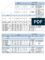 Activity Report.xlsx