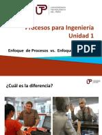 4.-Procesos Para Ingenieria - Semana 4 -Unidad 1- 37946