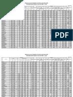 Rincian-Alokasi-TKDD-TA-2018-1.pdf