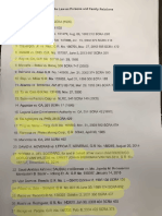 Persons to be digested.pdf
