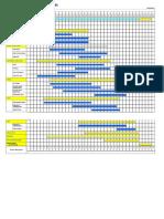 BALIKPAPAN PJT Construction Schedule