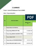Skp. 187 Pt. Eti - Revisi Fireproofing Tahap 1 Material Carboline