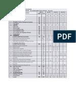 Struktural Kurikulum Pemasaran 2006