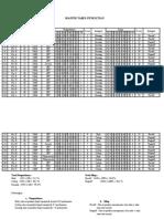 dokumen.tips_master-tabel-penelitian-terbaru.doc
